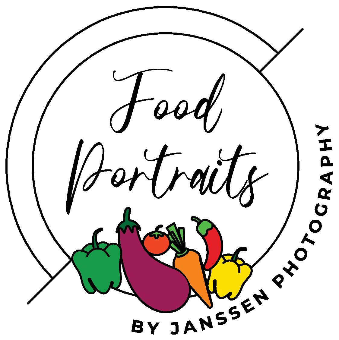 Food Portraits